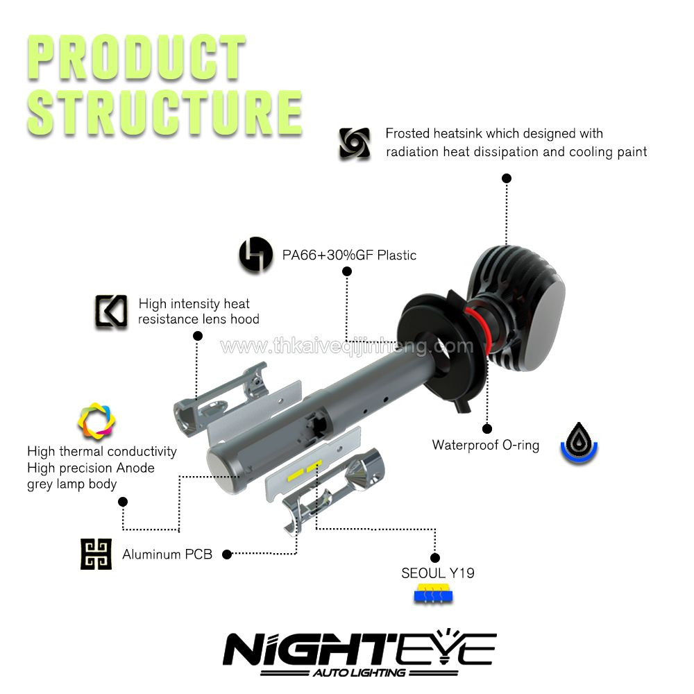 novsight h1 h4 h7 h11 9005 9006 LED headlight